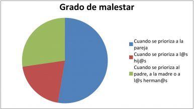 grafico-maestar-asociacion-foto